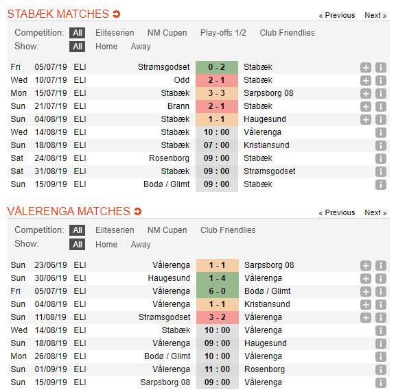 tip-bong-da-tran-stabaek-fotball-vs-valerenga-if-–-00h00-15-08-2019-–-giai-vdqg-na-uy-fa5