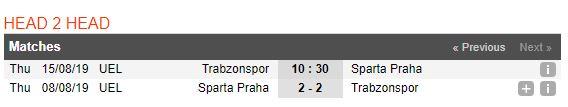 tip-bong-da-tran-trabzonspor-vs-sparta-praha-–-00h30-16-08-2019-–-vong-loai-europa-league-fa4
