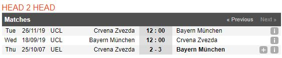 soi-keo-bong-da-bayern-munich-vs-fk-crvena-zvezda-–-02h00-19-09-2019-–-uefa-champions-league-fa (4)