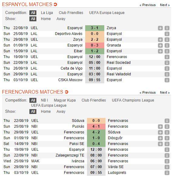 soi-keo-bong-da-espanyol-vs-ferencvarosi-tc-–-02h00-20-09-2019-–-uefa-europa-league-fa (2)