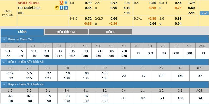 tip-bong-da-tran-apoel-nicosia-vs-f91-dudelange-–-23h55-19-09-2019-–-uefa-europa-league-fa (5)