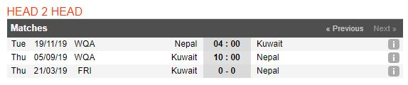 tip-bong-da-tran-kuwait-vs-nepal-–-00h00-06092019-–-vong-loai-world-cup-2022-kv-chau-a-fa3