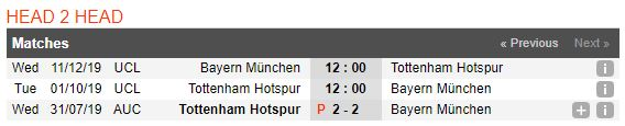 tip-bong-da-tran-tottenham-vs-bayern-münchen-–-02h00-02-10-2019-–-uefa-champions-league-fa (3)