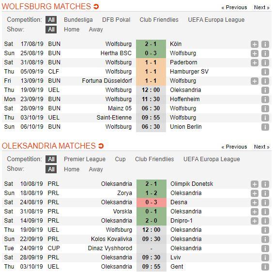 tip-bong-da-tran-wolfsburg-vs-oleksandria-–-02h00-20-09-2019-–-uefa-europa-league-fa (2)