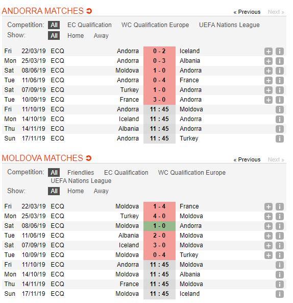 soi-keo-bong-da-krc-genk-vs-Moldova-–-01h45-02-10-2019-–-uefa-champions-league-fa (2)