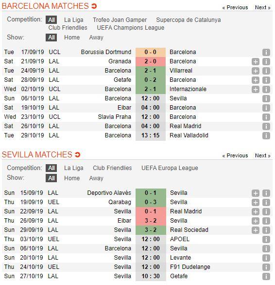 soi-keo-bong-da-krc-genk-vs-Sevilla-–-02h00-02-10-2019-–-uefa-champions-league-fa (2)