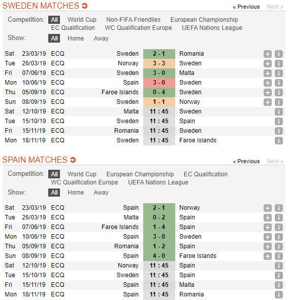soi-keo-bong-da-krc-genk-vs-Tây Ban Nha-–-01h45-02-10-2019-–-uefa-champions-league-fa (2)