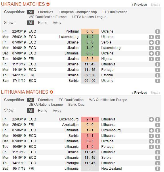 soi-keo-bong-da-krc-genk-vs-Lithuania-–-01h45-02-10-2019-–-uefa-champions-league-fa (2)