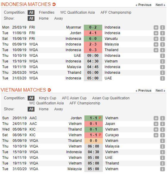 tip-bong-da-tran-Indonesia-vs-Việt Nam-–-18h30-02-10-2019-–-giai-hang-nhat-anh-fa (2)