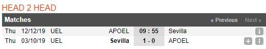 soi-keo-bong-da-apoel-nicosia-vs-sevilla-–-00h55-13-12-2019-–-uefa-europa-league-fa (3)