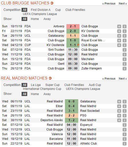 soi-keo-bong-da-club-brugge-vs-real-madrid-–-03h00-12-12-2019-–-uefa-champions-league-fa (2)