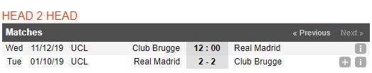 soi-keo-bong-da-club-brugge-vs-real-madrid-–-03h00-12-12-2019-–-uefa-champions-league-fa (3)