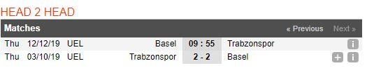 soi-keo-bong-da-fc-basel-vs-trabzonspor-–-00h55-13-12-2019-–-uefa-europa-league-fa (4)