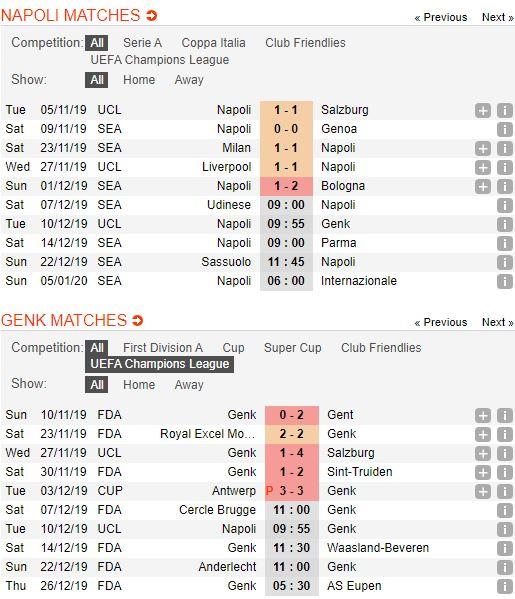 soi-keo-bong-da-napoli-vs-krc-genk-–-00h55-11-12-2019-–-uefa-champions-league-fa (2)