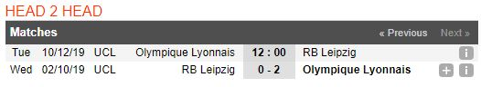 soi-keo-bong-da-olympique-lyonnais-vs-rb-leipzig-–-03h00-11-12-2019-–-uefa-champions-league-fa (4)