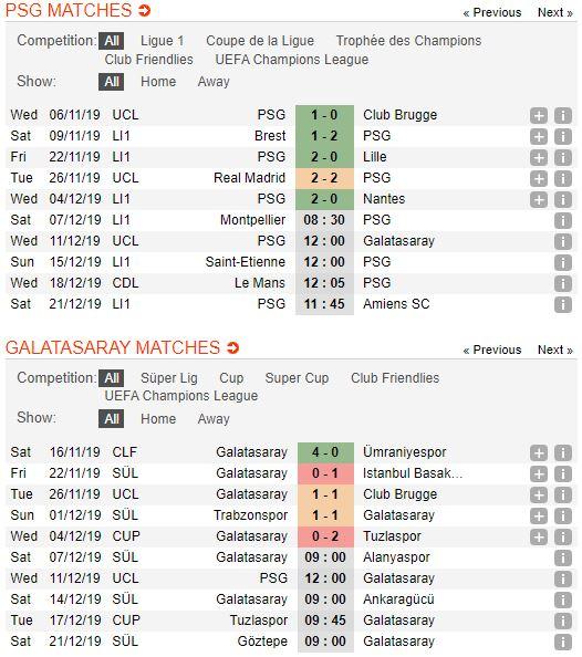 soi-keo-bong-da-paris-saint-germain-vs-galatasaray-–-03h00-12-12-2019-–-uefa-champions-league-fa (2)