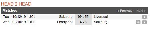 soi-keo-bong-da-red-bull-salzburg-vs-liverpool-–-00h55-11-12-2019-–-uefa-champions-league-fa (3)