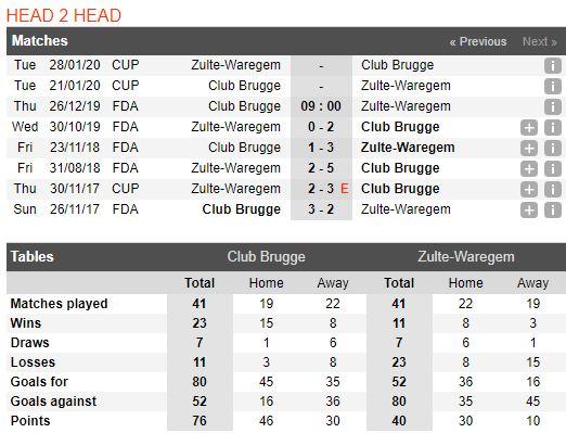 tip-bong-da-tran-club-brugge-vs-sv-zulte-waregem-–-00h00-27-12 (3)