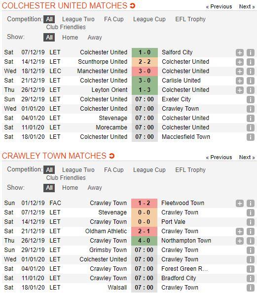 tip-bong-da-tran-colchester-united-vs-crawley-town-–-22h00-01-01-2020-–-giai-hang-3-anh-fa (2)