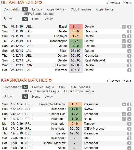 tip-bong-da-tran-getafe-vs-fc-krasnodar-–-00h55-13-12-2019-–-uefa-europa-league-fa (2)