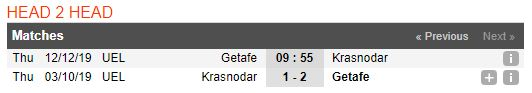 tip-bong-da-tran-getafe-vs-fc-krasnodar-–-00h55-13-12-2019-–-uefa-europa-league-fa (3)