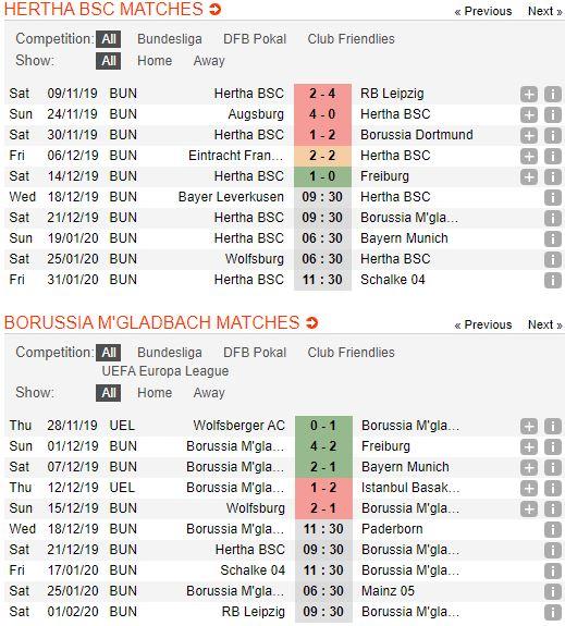 tip-bong-da-tran-hertha-bsc-vs-borussia-m'gladbach-–-00h30-22-12-2019-–-giai-vdqg-duc-fa (3)
