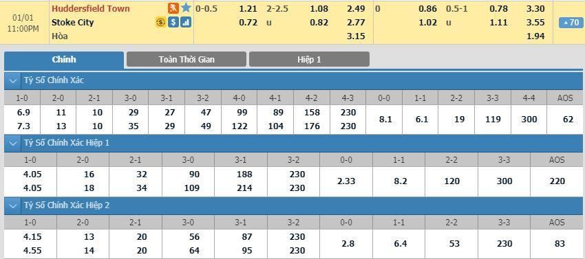 tip-bong-da-tran-huddersfield-town-vs-stoke-city-–-22h00-01-01-2020-–-giai-hang-nhat-anh-fa (1)