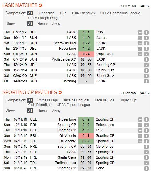 tip-bong-da-tran-lask-vs-sporting-cp-–-00h55-13-12-2019-–-uefa-europa-league-fa (2)