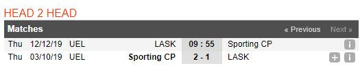 tip-bong-da-tran-lask-vs-sporting-cp-–-00h55-13-12-2019-–-uefa-europa-league-fa (3)
