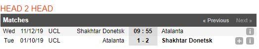 tip-bong-da-tran-shakhtar-donetsk-vs-atalanta-–-00h55-12-12-2019-–-uefa-champions-league-fa (4)