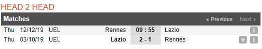 tip-bong-da-tran-stade-rennais-vs-lazio-–-00h55-13-12-2019-–-uefa-europa-league-fa (3)