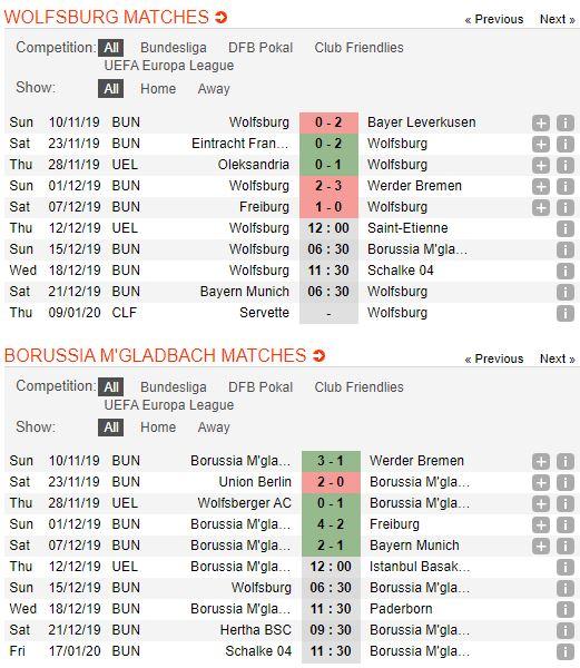 tip-bong-da-tran-wolfsburg-vs-borussia-m'gladbach-–-21h30-15-12-2019-–-giai-vdqg-duc-fa (2)