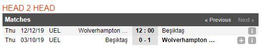 tip-bong-da-tran-wolverhampton-vs-beşiktaş-–-03h00-13-12-2019-–-europa-league-fa (4)