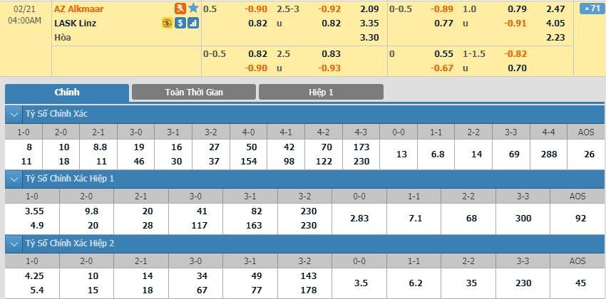 soi-keo-bong-da-az-alkmaar-vs-lask-–-03h00-21-02-2020-–-europa-league-fa (3)
