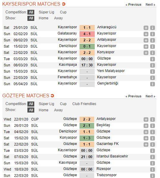 soi-keo-bong-da-kayserispor-vs-göztepe-sk-–-00h00-03-03-2020-–-giai-vdqg-tho-nhi-ky-fa (3)