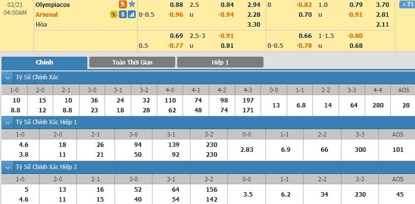 soi-keo-bong-da-olympiacos-vs-arsenal-–-03h00-21-02-2020-–-europa-league-fa (5)
