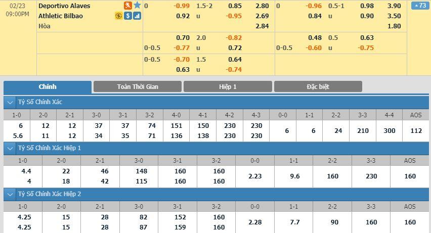 tip-bong-da-tran-deportivo-alaves-vs-athletic-bilbao-–-20h00-23-02-2020-–-giai-vdqg-tay-ban-nha-fa (5)
