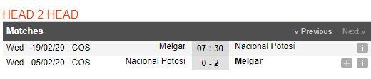 tip-bong-da-tran-fbc-melgar-vs-nacional-potosi-–-07h30-19-02-2020-–-cup-c2-nam-my-copa-sudamericana-fa (3)