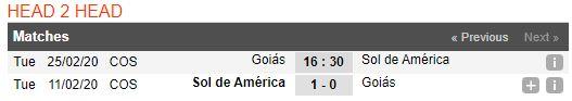 tip-bong-da-tran-goias-vs-sol-de-america-–-07h30-26-02-2020-–-cup-c2-nam-my-copa-sudamericana-fa (2)
