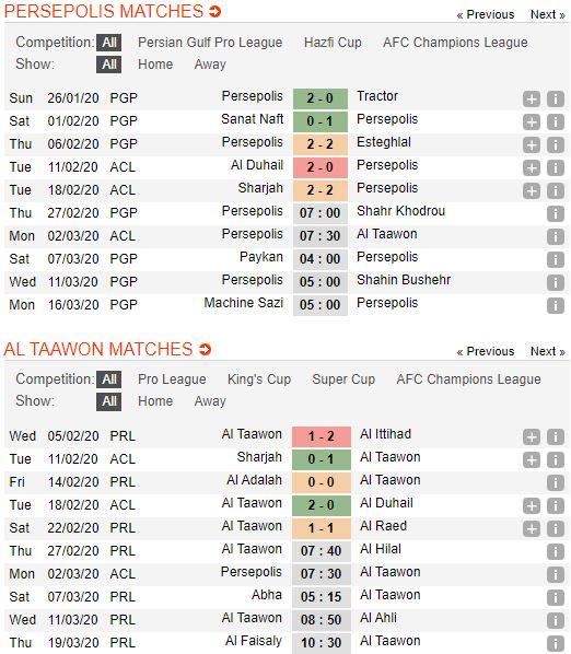 tip-bong-da-tran-persepolis-vs-al-taawoun-–-22h30-02-03-2020-–-afc-champions-league-fa (2)