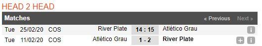tip-bong-da-tran-river-plate-vs-atletico-grau-–-05h15-26-02-2020-–-cup-c2-nam-my-copa-sudamericana-fa (3)