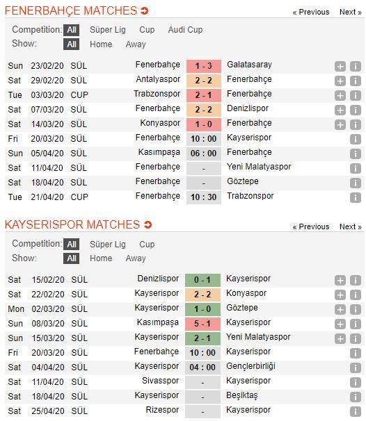 tip-bong-da-tran-norwich-city-vs-Kayserispor-–-00h00-14-03-2020-–-giai-ngoai-hang-anh-fa (4)