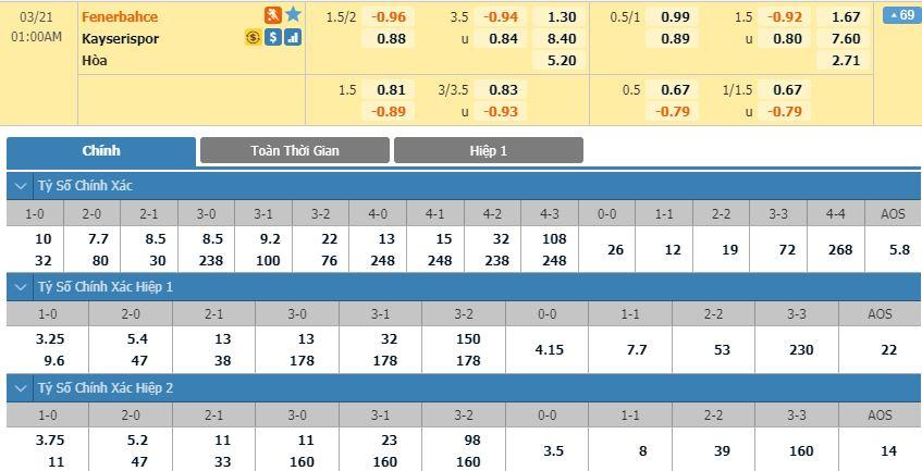 tip-bong-da-tran-norwich-city-vs-Kayserispor-–-00h00-14-03-2020-–-giai-ngoai-hang-anh-fa (2)