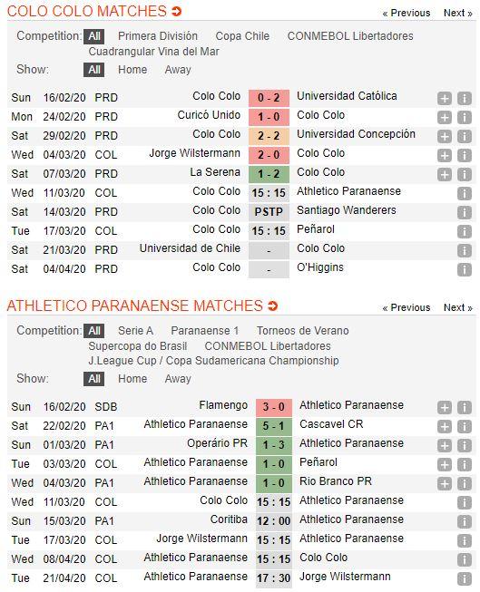 soi-keo-bong-da-colo-colo-vs-athletico-paranaense-–-05h15-12-03-2020-copa-libertadores-fa (1)