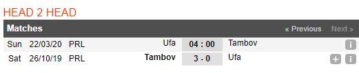 soi-keo-bong-da-FC Ufa-vs-Tambov-–-18h00-14-03-2020-–-giai-ngoai-hang-anh-fa (3)