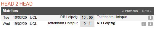 soi-keo-bong-da-rb-leipzig-vs-tottenham-–-03h00-11-03-2020-–-uefa-champions-league-fa (4)