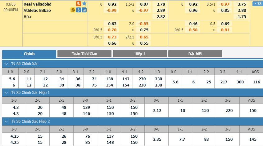soi-keo-bong-da-real-valladolid-vs-athletic-bilbao-–-20h00-08-03-2020-–-giai-vdqg-tay-ban-nha-fa (2)