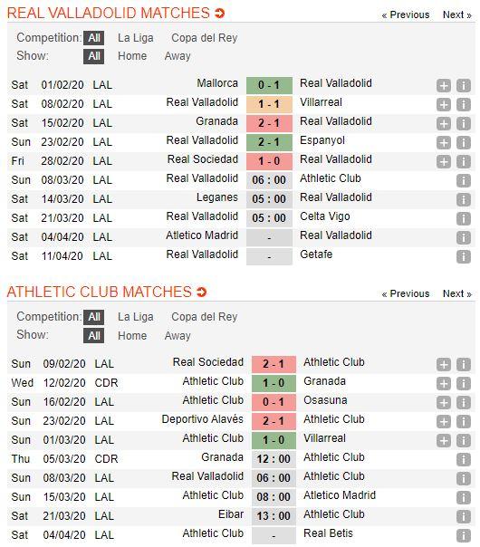 soi-keo-bong-da-real-valladolid-vs-athletic-bilbao-–-20h00-08-03-2020-–-giai-vdqg-tay-ban-nha-fa (3)