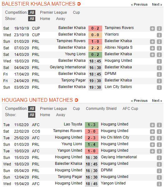 tip-bong-da-tran-norwich-city-vs-Hougang United-–-18h45-14-03-2020-–-giai-ngoai-hang-anh-fa (4)