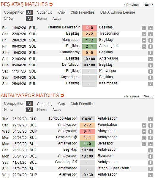 tip-bong-da-tran-norwich-city-vs-Antalyaspor-–-00h00-14-03-2020-–-giai-ngoai-hang-anh-fa (4)